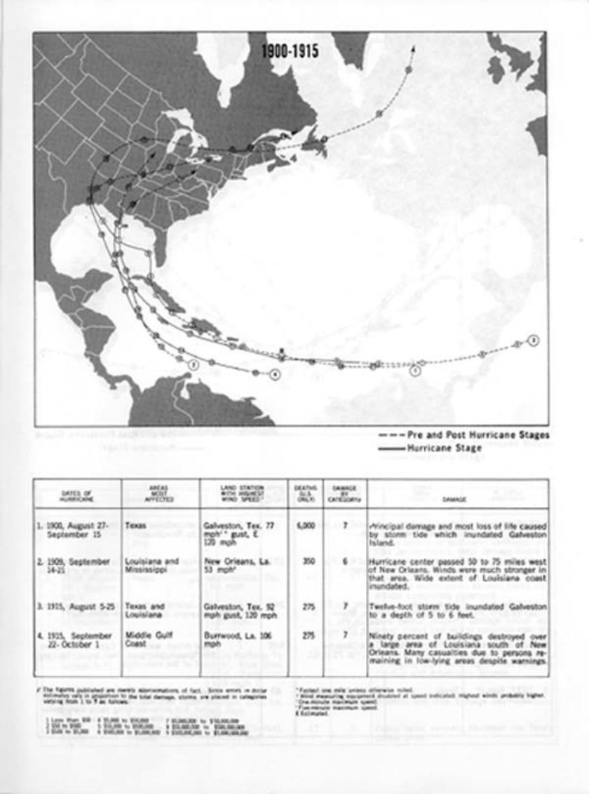 95-0002 U.S. National Weather Service Records